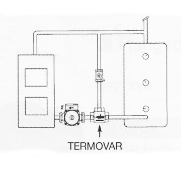 TermovarThermicValve
